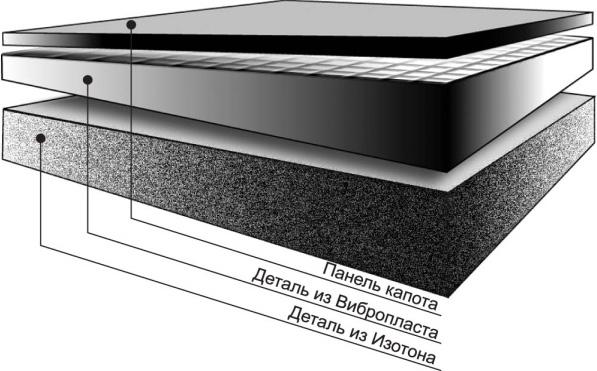 Ремонт в саратове крыш капитальный